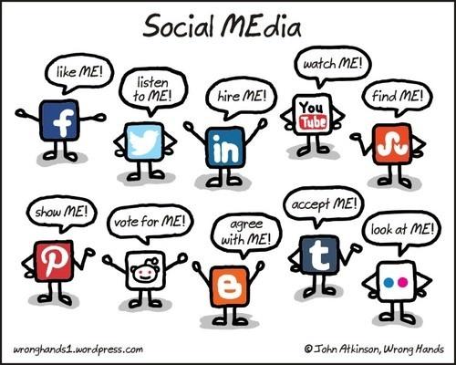 Dessin représentant les différents médias sociaux sous la forme de petits personnages enfantins jouants ensemble